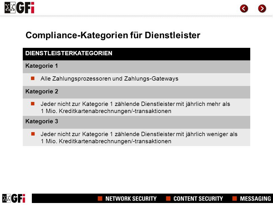 Compliance-Kategorien für Dienstleister DIENSTLEISTERKATEGORIEN Kategorie 1 Alle Zahlungsprozessoren und Zahlungs-Gateways Kategorie 2 Jeder nicht zur