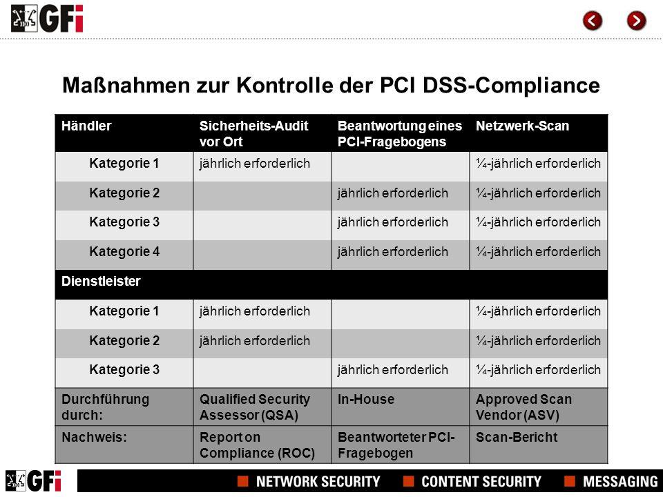 HändlerSicherheits-Audit vor Ort Beantwortung eines PCI-Fragebogens Netzwerk-Scan Kategorie 1jährlich erforderlich¼-jährlich erforderlich Kategorie 2j