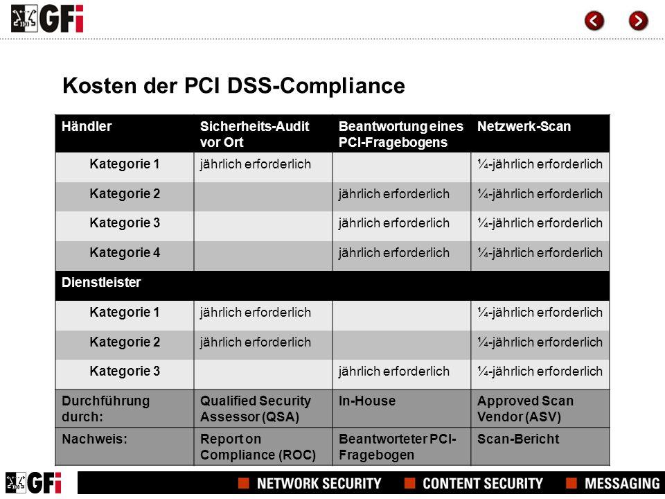 Kosten der PCI DSS-Compliance HändlerSicherheits-Audit vor Ort Beantwortung eines PCI-Fragebogens Netzwerk-Scan Kategorie 1jährlich erforderlich¼-jähr