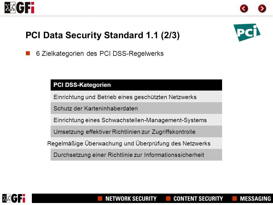 PCI Data Security Standard 1.1 (2/3) PCI DSS-Kategorien 6 Zielkategorien des PCI DSS-Regelwerks Einrichtung und Betrieb eines geschützten Netzwerks Sc