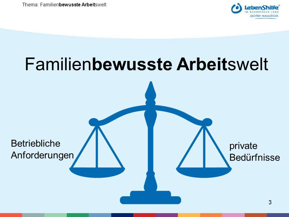 3 Betriebliche Anforderungen Thema: Familienbewusste Arbeitswelt private Bedürfnisse