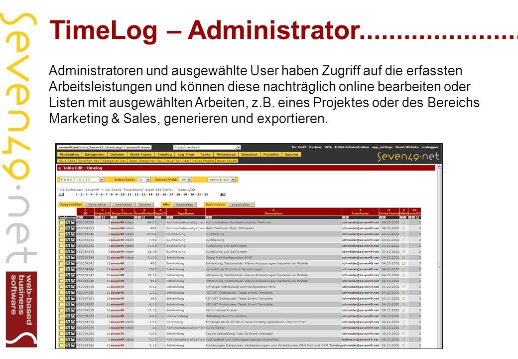 TimeLog – Administrator.......................