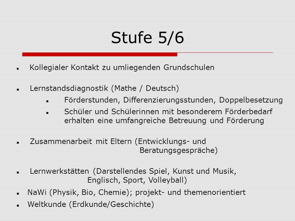 Stufe 5/6 Kollegialer Kontakt zu umliegenden Grundschulen Lernstandsdiagnostik (Mathe / Deutsch) Förderstunden, Differenzierungsstunden, Doppelbesetzu