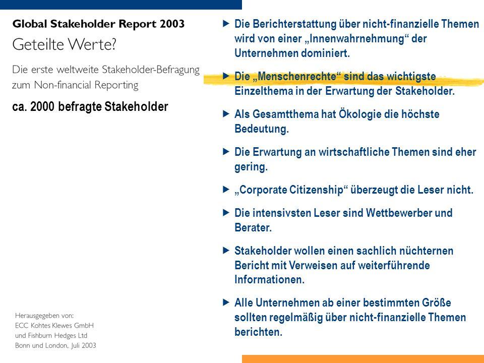 ca. 2000 befragte Stakeholder Die Berichterstattung über nicht-finanzielle Themen wird von einer Innenwahrnehmung der Unternehmen dominiert. Die Mensc