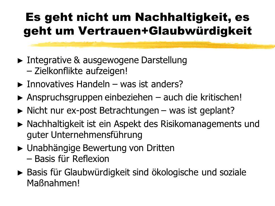 Integrative & ausgewogene Darstellung – Zielkonflikte aufzeigen.