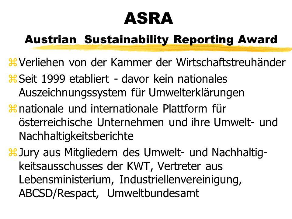 zVerliehen von der Kammer der Wirtschaftstreuhänder zSeit 1999 etabliert - davor kein nationales Auszeichnungssystem für Umwelterklärungen znationale und internationale Plattform für österreichische Unternehmen und ihre Umwelt- und Nachhaltigkeitsberichte zJury aus Mitgliedern des Umwelt- und Nachhaltig- keitsausschusses der KWT, Vertreter aus Lebensministerium, Industriellenvereinigung, ABCSD/Respact, Umweltbundesamt ASRA Austrian Sustainability Reporting Award