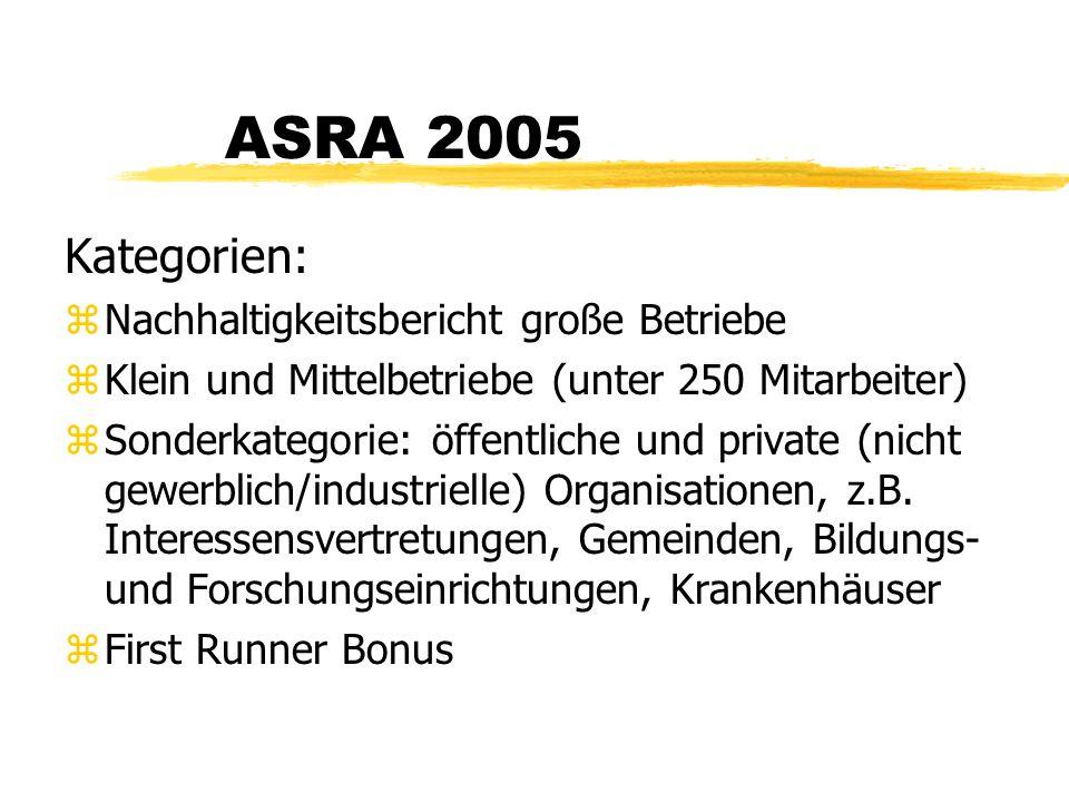 Kategorien: zNachhaltigkeitsbericht große Betriebe zKlein und Mittelbetriebe (unter 250 Mitarbeiter) zSonderkategorie: öffentliche und private (nicht gewerblich/industrielle) Organisationen, z.B.