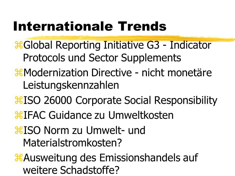 Internationale Trends zGlobal Reporting Initiative G3 - Indicator Protocols und Sector Supplements zModernization Directive - nicht monetäre Leistungs