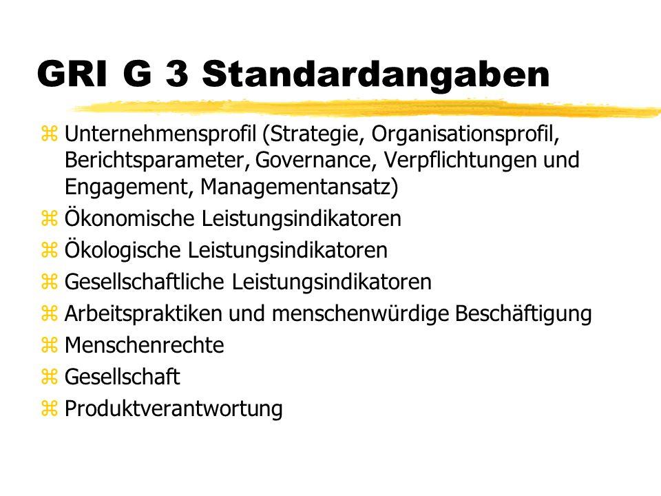 GRI G 3 Standardangaben zUnternehmensprofil (Strategie, Organisationsprofil, Berichtsparameter, Governance, Verpflichtungen und Engagement, Managementansatz) zÖkonomische Leistungsindikatoren zÖkologische Leistungsindikatoren zGesellschaftliche Leistungsindikatoren zArbeitspraktiken und menschenwürdige Beschäftigung zMenschenrechte zGesellschaft zProduktverantwortung