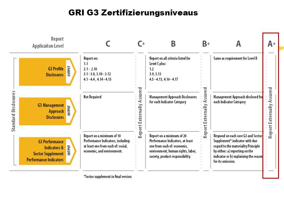 GRI G3 Berichte 2006 (Ohne Anspruch auf Vollständigkeit) zA+ zKommunalkredit AG zÖsterr.