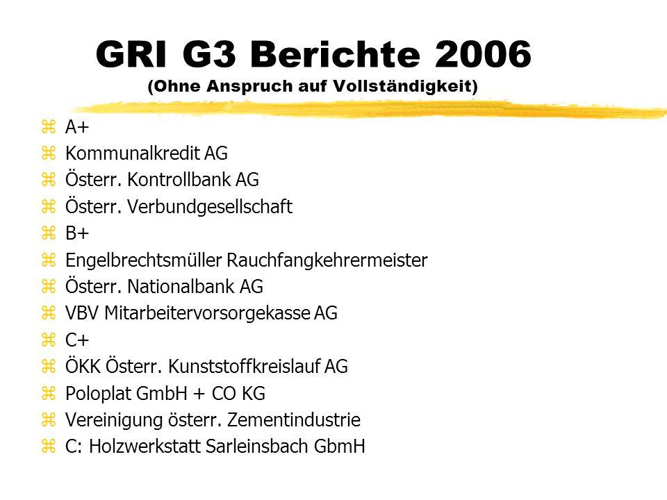 Preisträger 2005 zSonderkategorie z1.Platz : Universität für Bodenkultur z2.