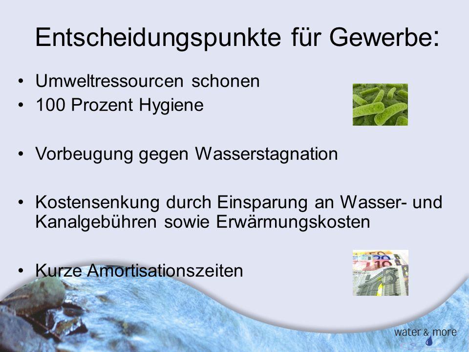 15 Entscheidungspunkte für Gewerbe : Umweltressourcen schonen 100 Prozent Hygiene Vorbeugung gegen Wasserstagnation Kostensenkung durch Einsparung an