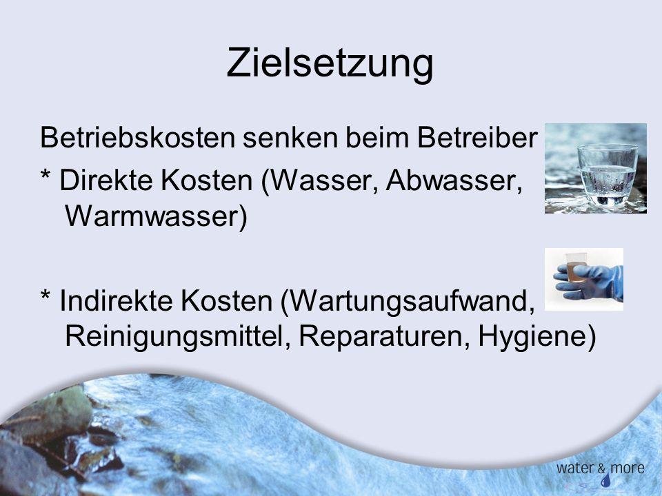 3 Zielsetzung Betriebskosten senken beim Betreiber * Direkte Kosten (Wasser, Abwasser, Warmwasser) * Indirekte Kosten (Wartungsaufwand, Reinigungsmitt