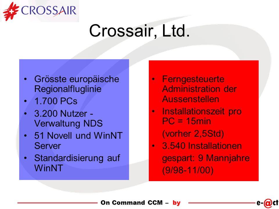 Crossair, Ltd. Grösste europäische Regionalfluglinie 1.700 PCs 3.200 Nutzer - Verwaltung NDS 51 Novell und WinNT Server Standardisierung auf WinNT Fer