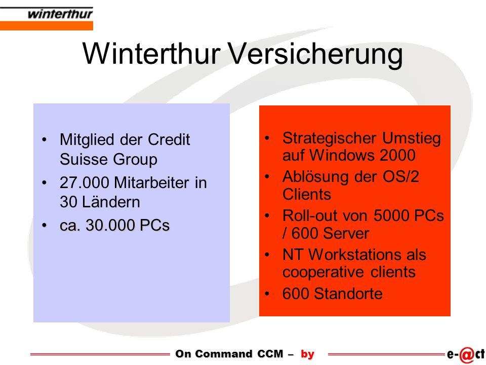 Winterthur Versicherung Mitglied der Credit Suisse Group 27.000 Mitarbeiter in 30 Ländern ca. 30.000 PCsca. 30.000 PCs Strategischer Umstieg auf Windo