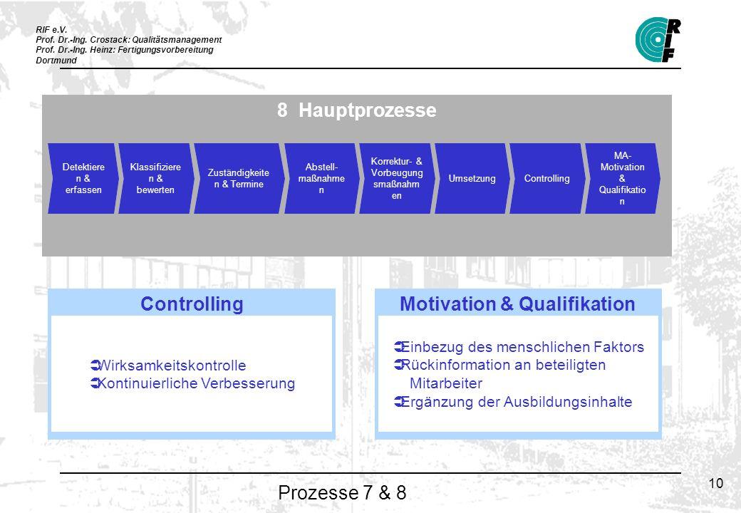 RIF e.V. Prof. Dr.-Ing. Crostack: Qualitätsmanagement Prof. Dr.-Ing. Heinz: Fertigungsvorbereitung Dortmund 10 Prozesse 7 & 8 8 Hauptprozesse Detektie