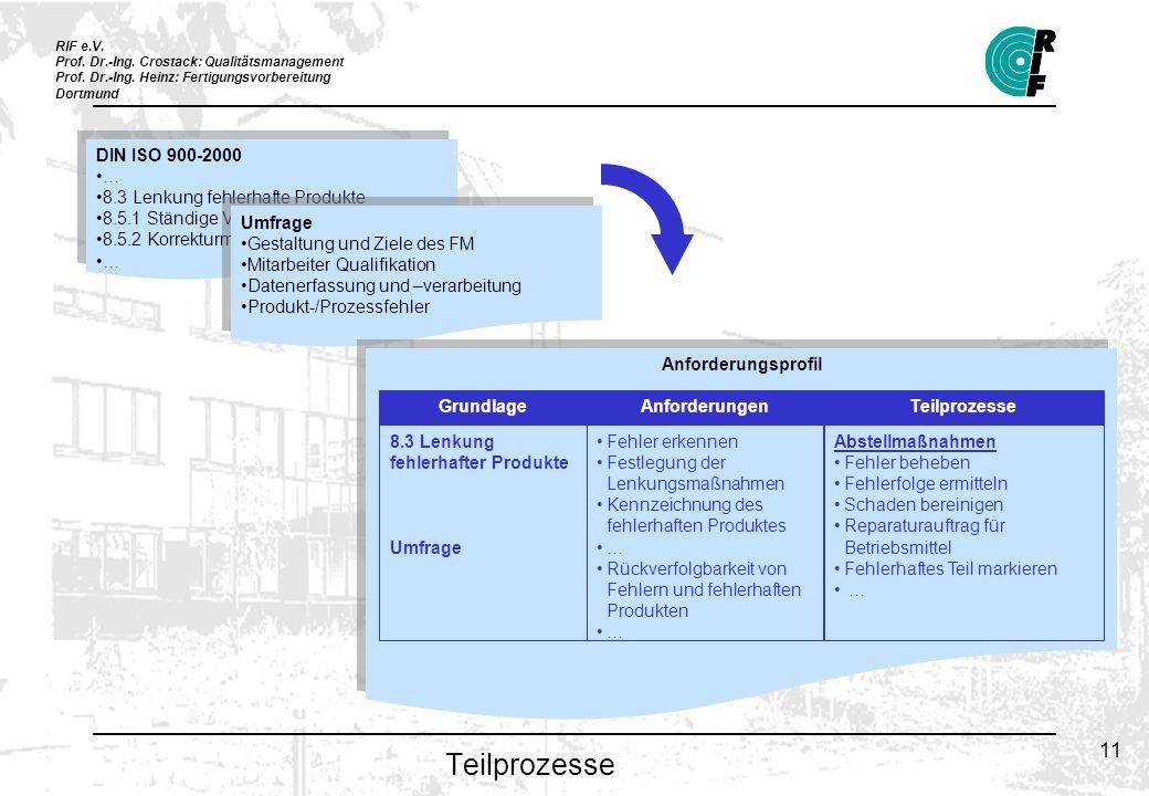 RIF e.V. Prof. Dr.-Ing. Crostack: Qualitätsmanagement Prof. Dr.-Ing. Heinz: Fertigungsvorbereitung Dortmund 11 Teilprozesse DIN ISO 900-2000 … 8.3 Len