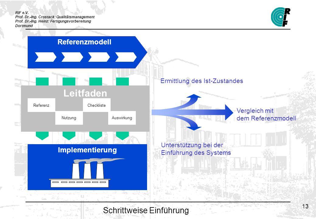 RIF e.V. Prof. Dr.-Ing. Crostack: Qualitätsmanagement Prof. Dr.-Ing. Heinz: Fertigungsvorbereitung Dortmund 13 Unterstützung bei der Einführung des Sy