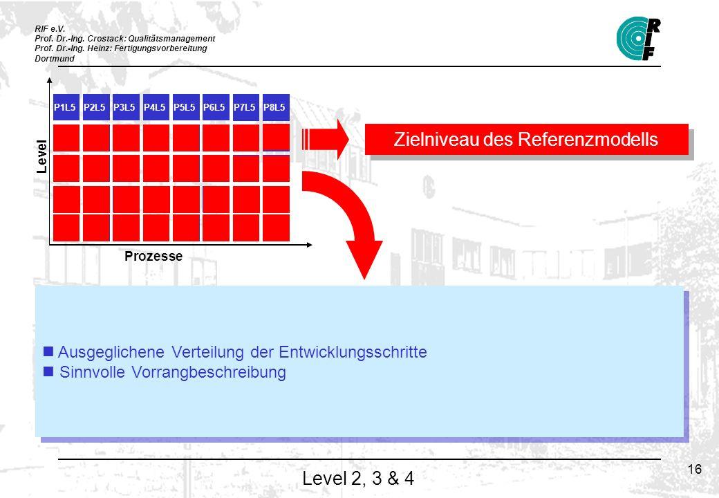 RIF e.V. Prof. Dr.-Ing. Crostack: Qualitätsmanagement Prof. Dr.-Ing. Heinz: Fertigungsvorbereitung Dortmund 16 Level 2, 3 & 4 P1L1P2L1P3L1P4L1P5L1P6L1