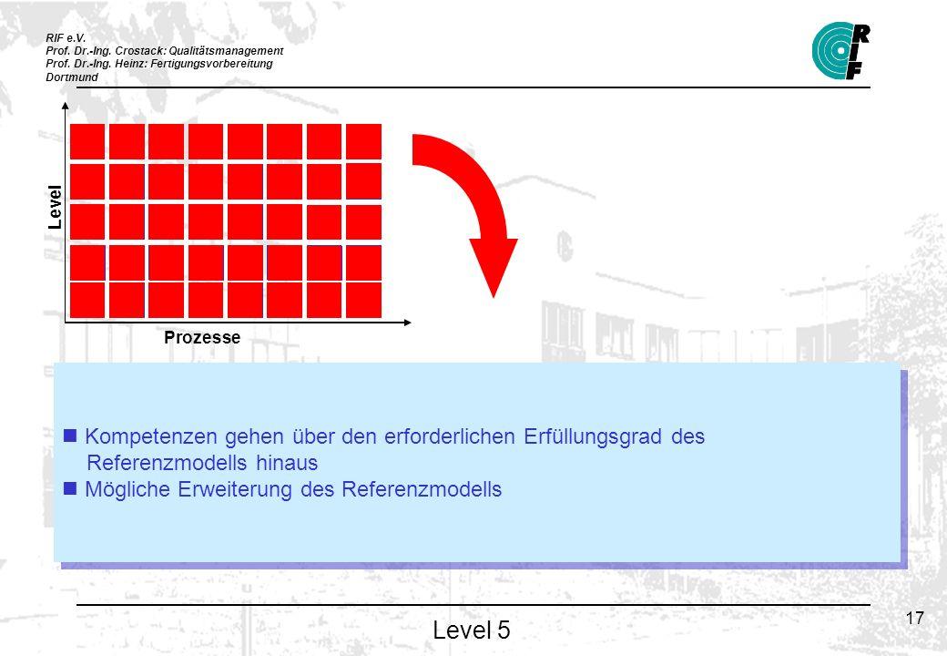 RIF e.V. Prof. Dr.-Ing. Crostack: Qualitätsmanagement Prof. Dr.-Ing. Heinz: Fertigungsvorbereitung Dortmund 17 Level 5 P1L1P2L1P3L1P4L1P5L1P6L1 P7L1P8