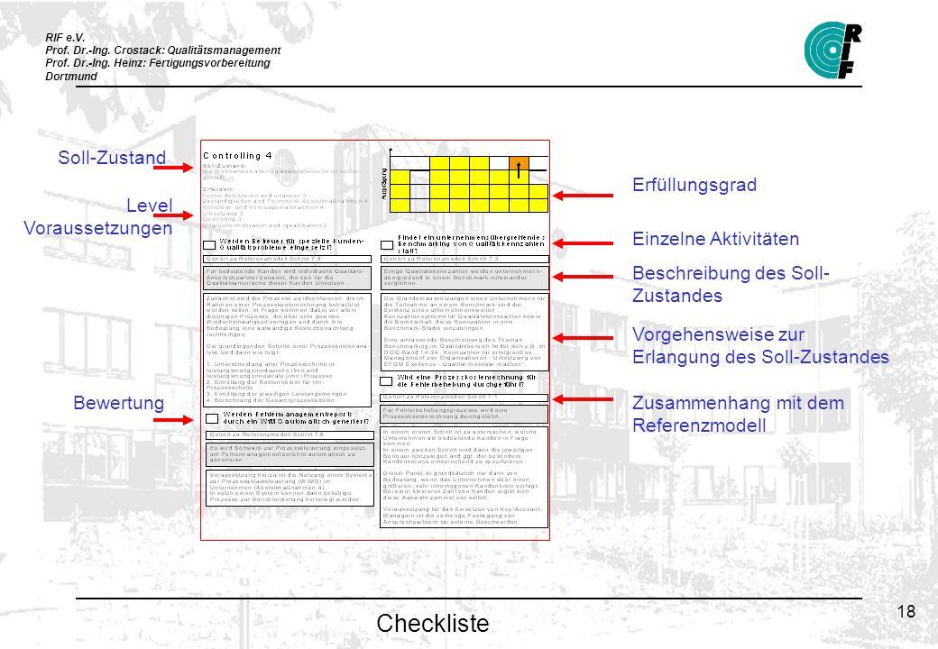 RIF e.V. Prof. Dr.-Ing. Crostack: Qualitätsmanagement Prof. Dr.-Ing. Heinz: Fertigungsvorbereitung Dortmund 18 Erfüllungsgrad Einzelne Aktivitäten Zus