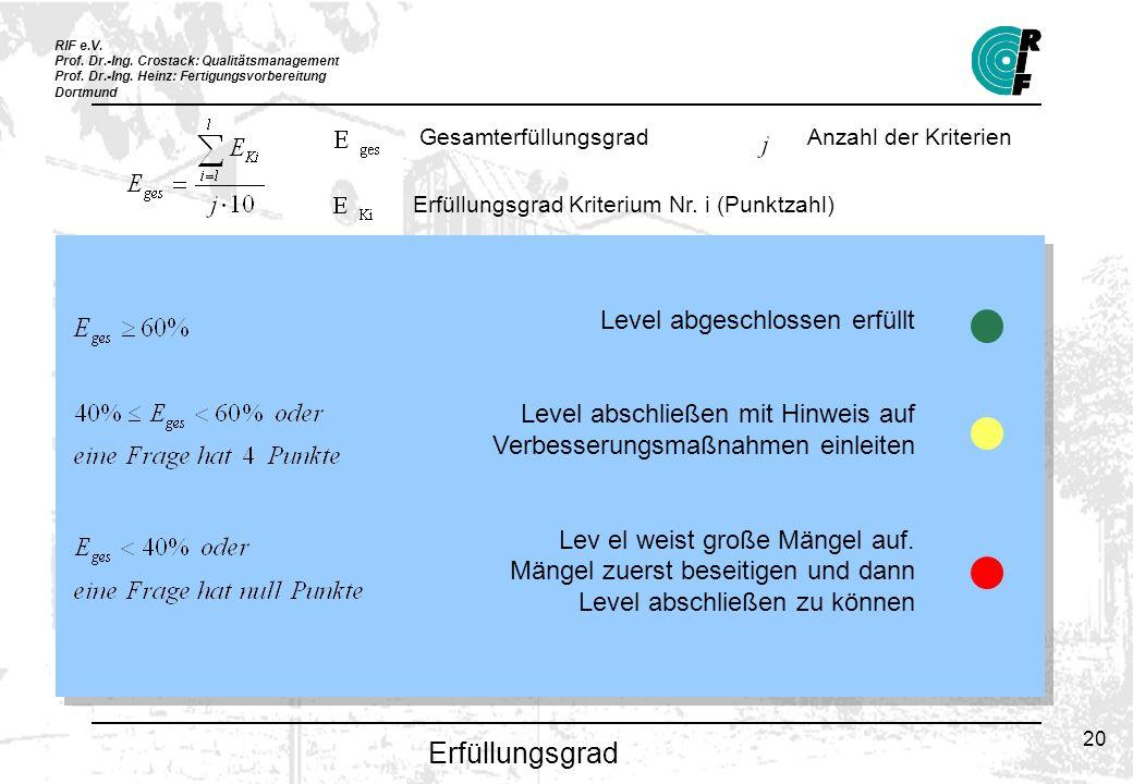 RIF e.V. Prof. Dr.-Ing. Crostack: Qualitätsmanagement Prof. Dr.-Ing. Heinz: Fertigungsvorbereitung Dortmund 20 Level abgeschlossen erfüllt Level absch