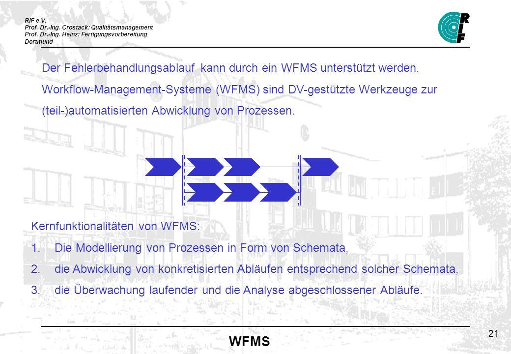 RIF e.V. Prof. Dr.-Ing. Crostack: Qualitätsmanagement Prof. Dr.-Ing. Heinz: Fertigungsvorbereitung Dortmund 21 WFMS Der Fehlerbehandlungsablauf kann d