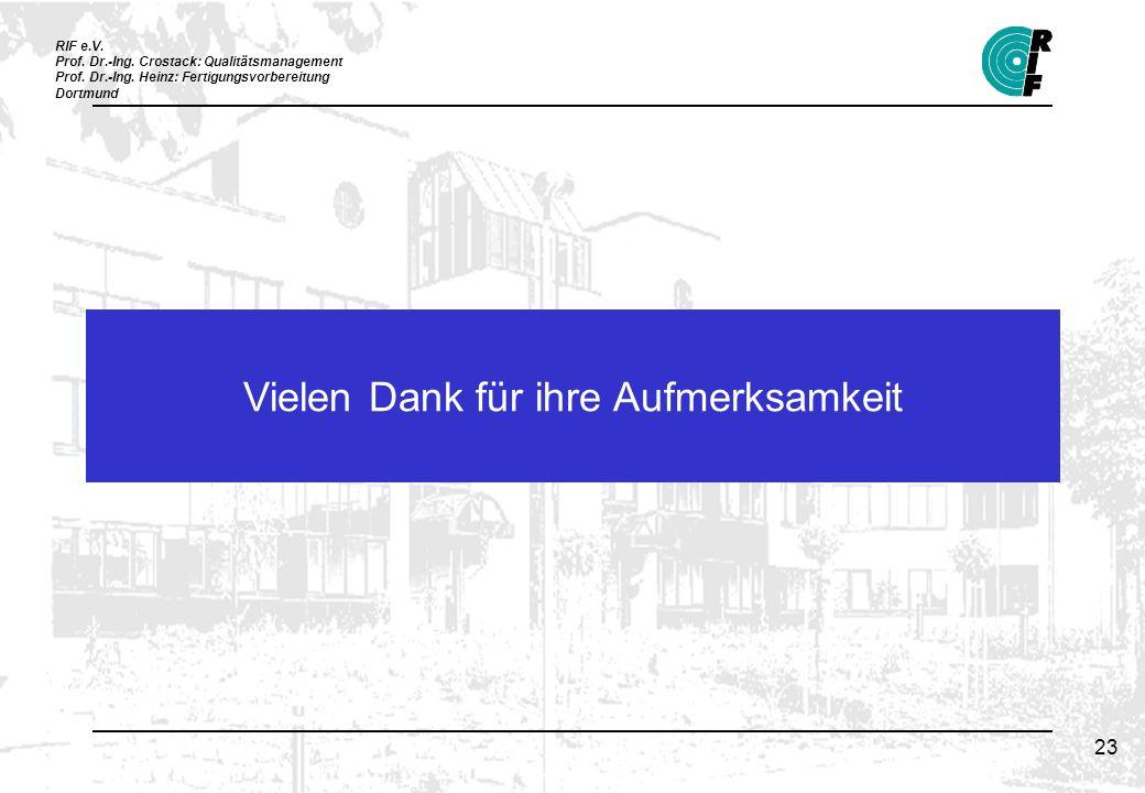 RIF e.V. Prof. Dr.-Ing. Crostack: Qualitätsmanagement Prof. Dr.-Ing. Heinz: Fertigungsvorbereitung Dortmund 23 Vielen Dank für ihre Aufmerksamkeit