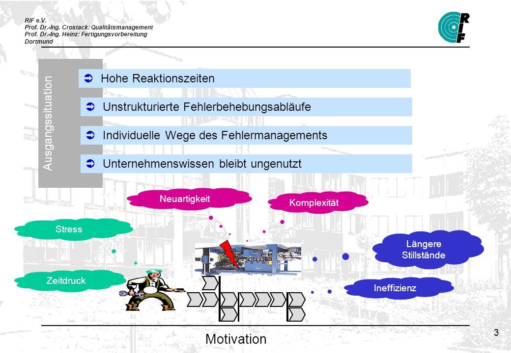 RIF e.V. Prof. Dr.-Ing. Crostack: Qualitätsmanagement Prof. Dr.-Ing. Heinz: Fertigungsvorbereitung Dortmund 3 Motivation Ausgangssituation Hohe Reakti