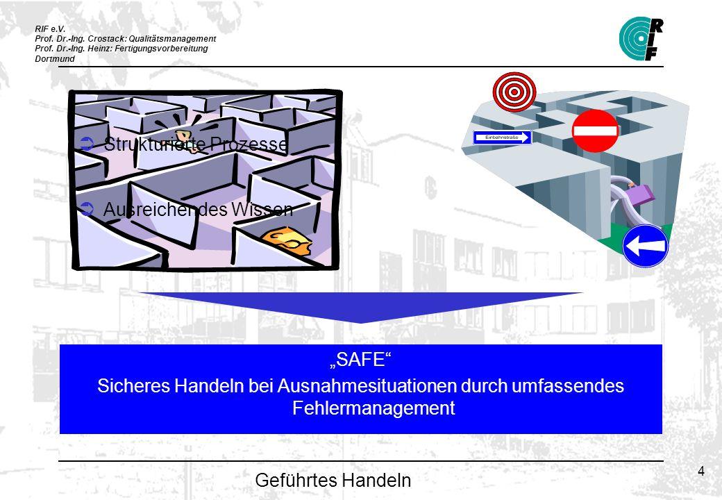RIF e.V. Prof. Dr.-Ing. Crostack: Qualitätsmanagement Prof. Dr.-Ing. Heinz: Fertigungsvorbereitung Dortmund 4 Geführtes Handeln Ausreichendes Wissen S