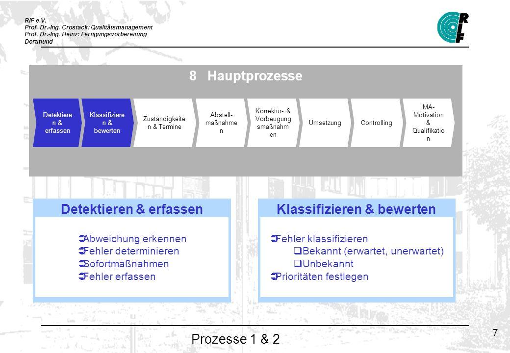RIF e.V. Prof. Dr.-Ing. Crostack: Qualitätsmanagement Prof. Dr.-Ing. Heinz: Fertigungsvorbereitung Dortmund 7 Prozesse 1 & 2 8 Hauptprozesse Detektier