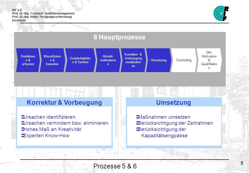 RIF e.V. Prof. Dr.-Ing. Crostack: Qualitätsmanagement Prof. Dr.-Ing. Heinz: Fertigungsvorbereitung Dortmund 9 Prozesse 5 & 6 8 Hauptprozesse Detektier