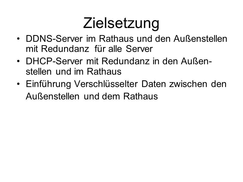 Zielsetzung DDNS-Server im Rathaus und den Außenstellen mit Redundanz für alle Server DHCP-Server mit Redundanz in den Außen- stellen und im Rathaus E