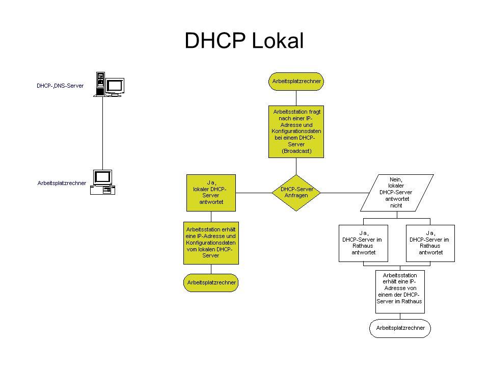 DHCP Lokal