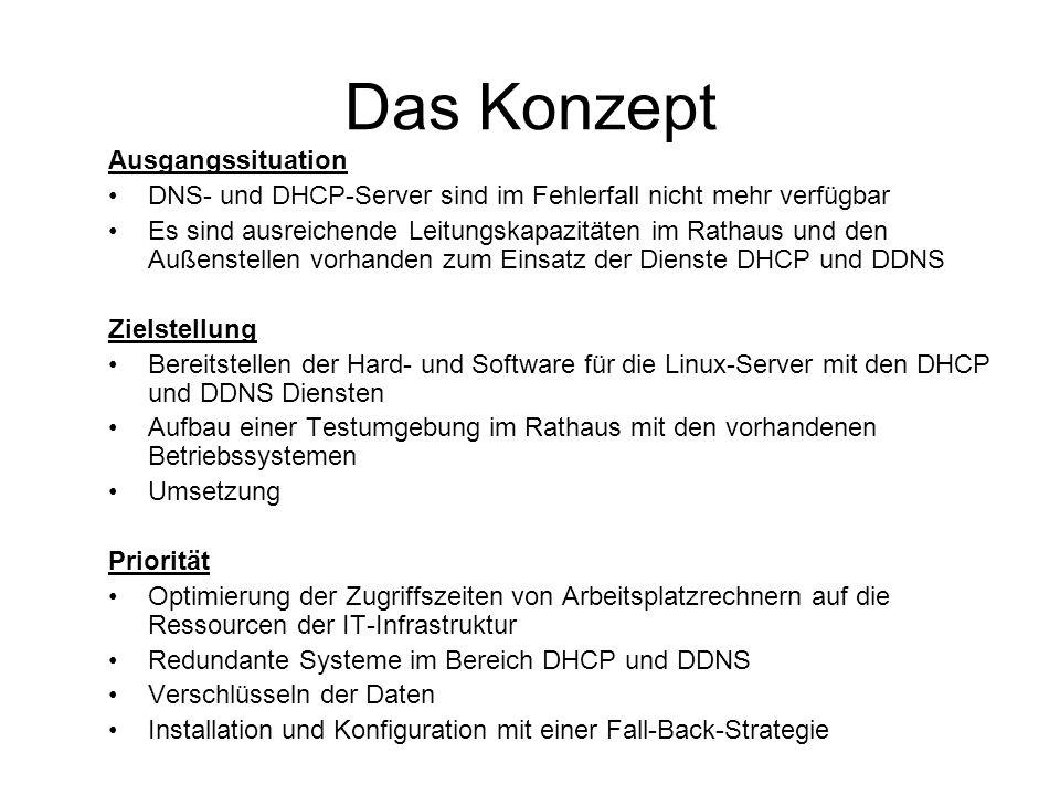 Das Konzept Ausgangssituation DNS- und DHCP-Server sind im Fehlerfall nicht mehr verfügbar Es sind ausreichende Leitungskapazitäten im Rathaus und den