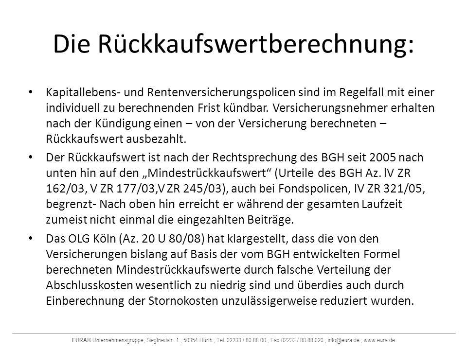 EURA ® Unternehmensgruppe; Siegfriedstr. 1 ; 50354 Hürth ; Tel. 02233 / 80 88 00 ; Fax 02233 / 80 88 020 ; info@eura.de ; www.eura.de Die Rückkaufswer