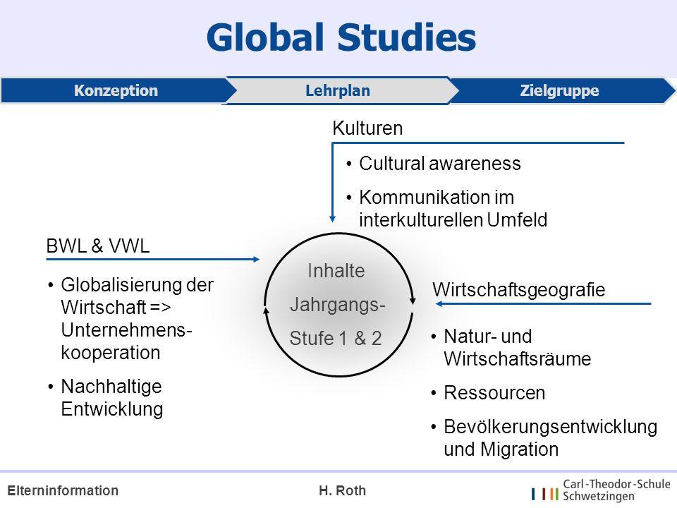 Global Studies ZielgruppeLehrplan Konzeption Inhalte Jahrgangs- Stufe 1 & 2 Wirtschaftsgeografie Kulturen Globalisierung der Wirtschaft => Unternehmen