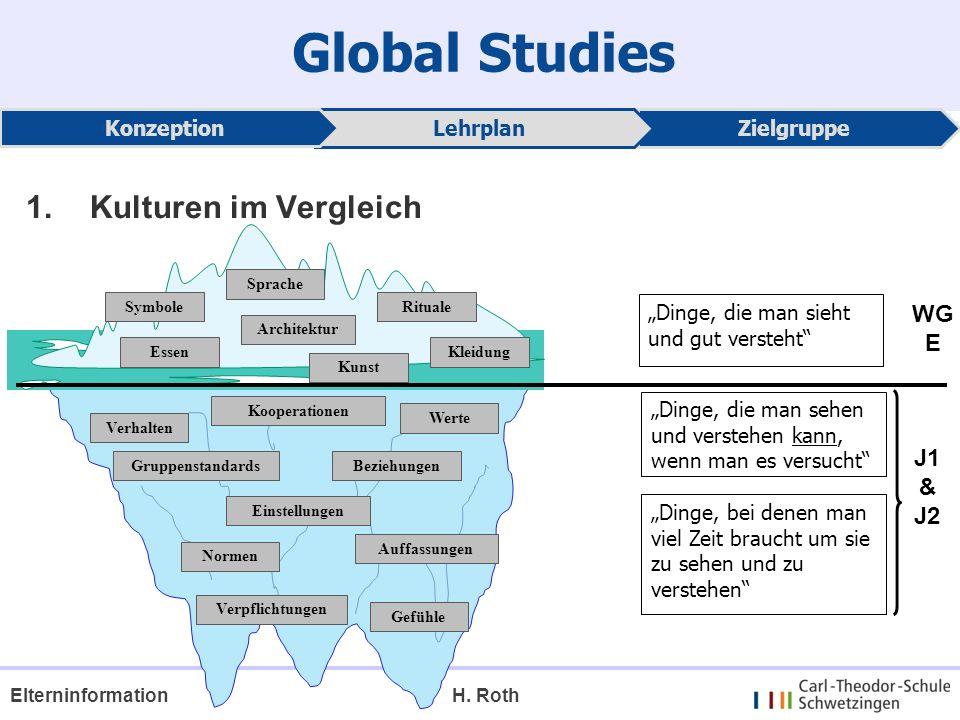 Global Studies ZielgruppeLehrplan Konzeption H. RothElterninformation 1.Kulturen im Vergleich Dinge, die man sieht und gut versteht WG E Dinge, die ma