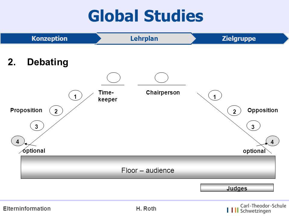 Global Studies ZielgruppeLehrplan Konzeption 2.Debating ChairpersonTime- keeper PropositionOpposition 1 2 3 4 1 2 3 4 Floor – audience Judges optional