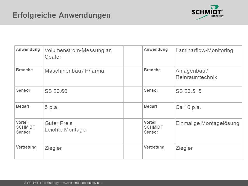 © SCHMIDT Technology · www.schmidttechnology.com Erfolgreiche Anwendungen Anwendung Volumenstrom-Messung an Coater Anwendung Laminarflow-Monitoring Br