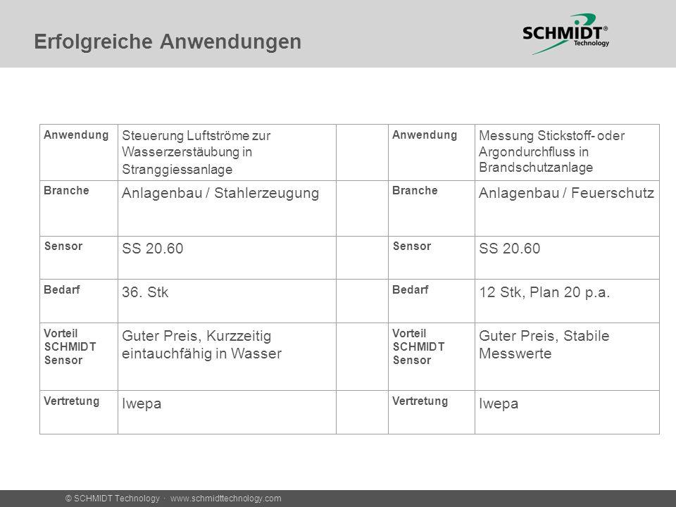 © SCHMIDT Technology · www.schmidttechnology.com Erfolgreiche Anwendungen Anwendung Steuerung Luftströme zur Wasserzerstäubung in Stranggiessanlage An