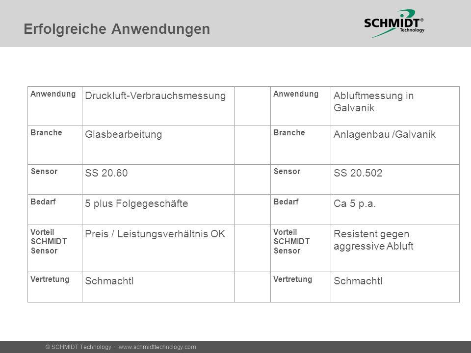 © SCHMIDT Technology · www.schmidttechnology.com Erfolgreiche Anwendungen Anwendung Druckluft-Verbrauchsmessung Anwendung Abluftmessung in Galvanik Br