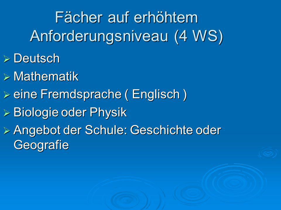 Fächer auf erhöhtem Anforderungsniveau (4 WS) Deutsch Deutsch Mathematik Mathematik eine Fremdsprache ( Englisch ) eine Fremdsprache ( Englisch ) Biologie oder Physik Biologie oder Physik Angebot der Schule: Geschichte oder Geografie Angebot der Schule: Geschichte oder Geografie