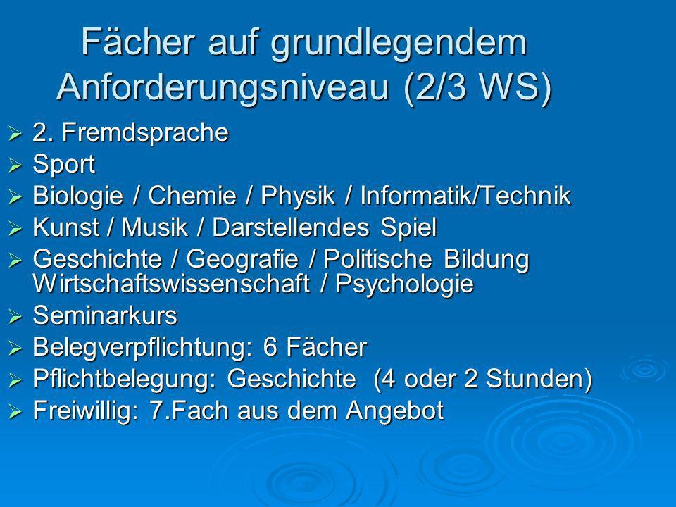 Fächer auf grundlegendem Anforderungsniveau (2/3 WS) 2.