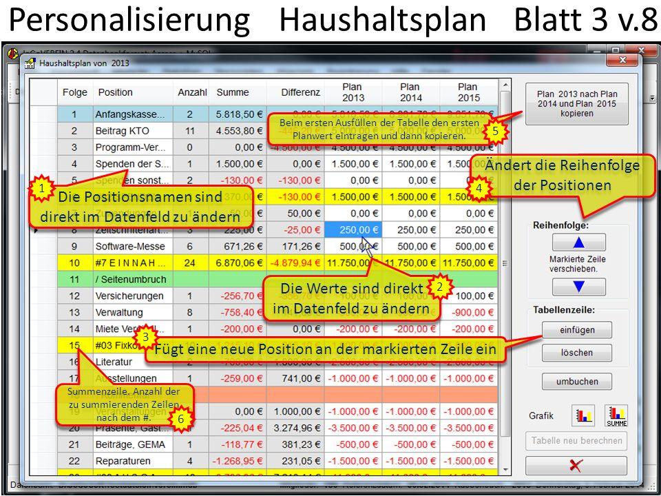 Personalisierung Haushaltsplan Blatt 3 v.8 Summenzeile. Anzahl der zu summierenden Zeilen nach dem #. Die Werte sind direkt im Datenfeld zu ändern Füg