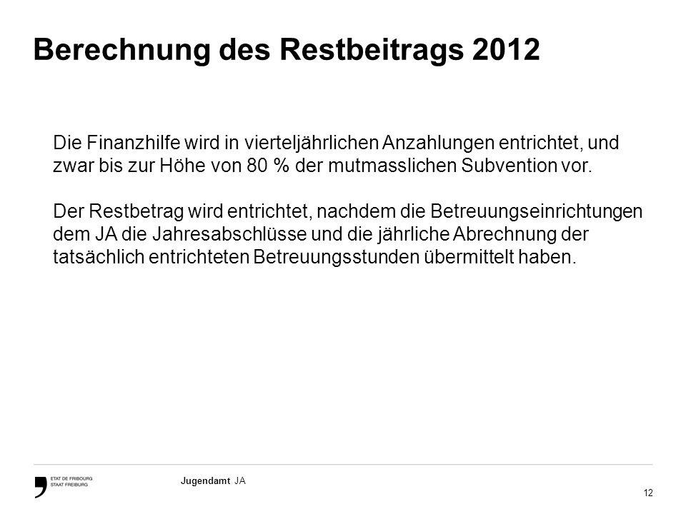 12 Jugendamt JA Berechnung des Restbeitrags 2012 Die Finanzhilfe wird in vierteljährlichen Anzahlungen entrichtet, und zwar bis zur Höhe von 80 % der mutmasslichen Subvention vor.