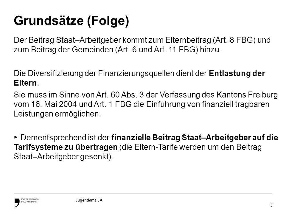 3 Jugendamt JA Grundsätze (Folge) Der Beitrag Staat–Arbeitgeber kommt zum Elternbeitrag (Art.