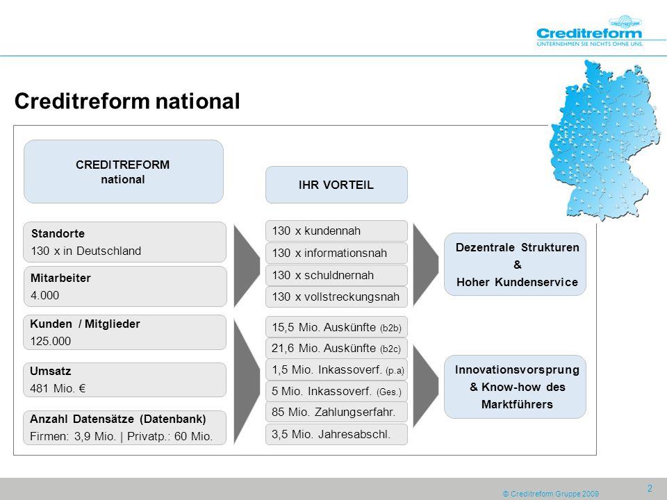 © Creditreform Gruppe 2009 2 Creditreform national Standorte 130 x in Deutschland Kunden / Mitglieder 125.000 Umsatz 481 Mio.
