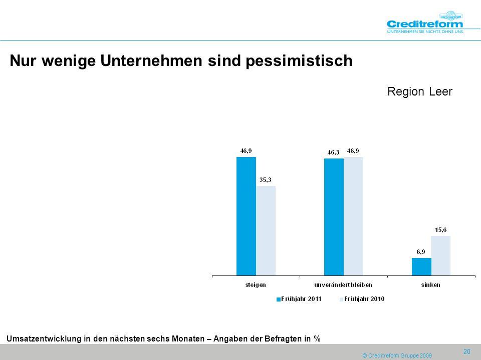 © Creditreform Gruppe 2009 20 Nur wenige Unternehmen sind pessimistisch Region Leer Umsatzentwicklung in den nächsten sechs Monaten – Angaben der Befragten in %