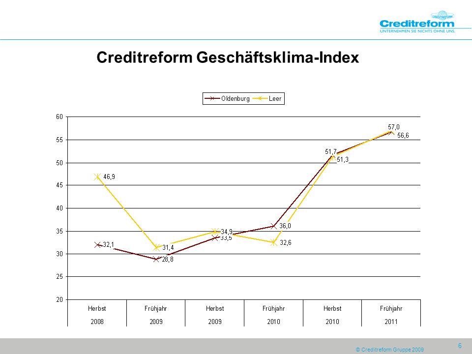© Creditreform Gruppe 2009 6 Creditreform Geschäftsklima-Index